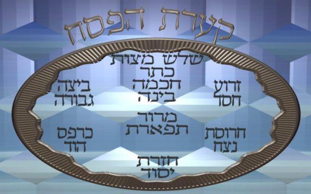 XVI Lois concernant le fait de s'accouder le soir de Pessa'h - Torath Hamoadim